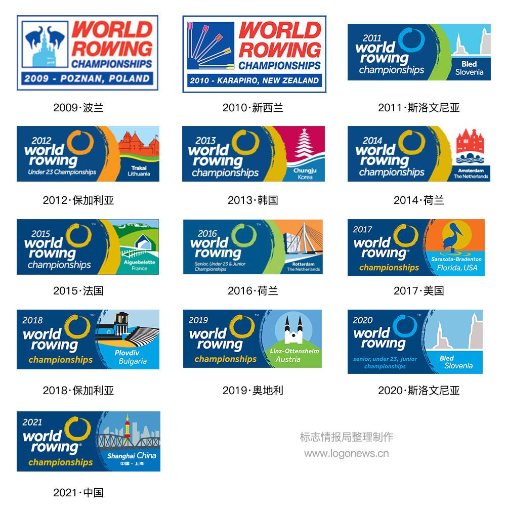 世界赛艇锦标赛会徽在上海发布